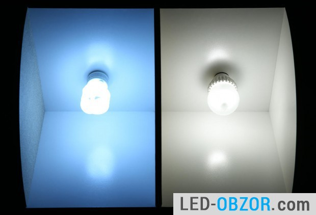 Comparison with energy-saving cold light