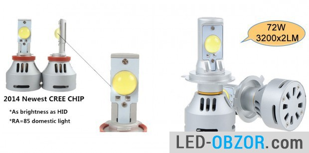 Example of LED lamps for cars with fake CREE MT-G2